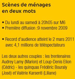 Horaires et news sur la serie scenes de menages - M6